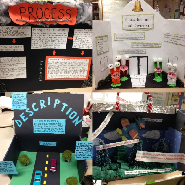 Service learning project thesis statement